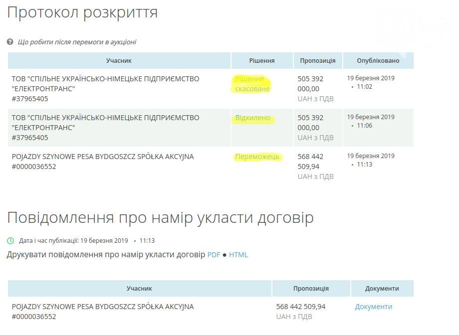 Киев передумал покупать львовские трамваи: подробности, фото-1