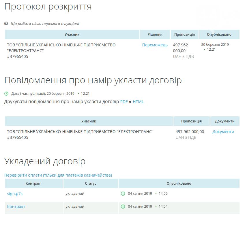 Скриншот с портала Prozorro