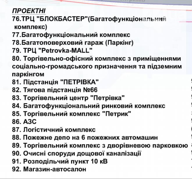 ДПТ от Terra Project с подписями объектов
