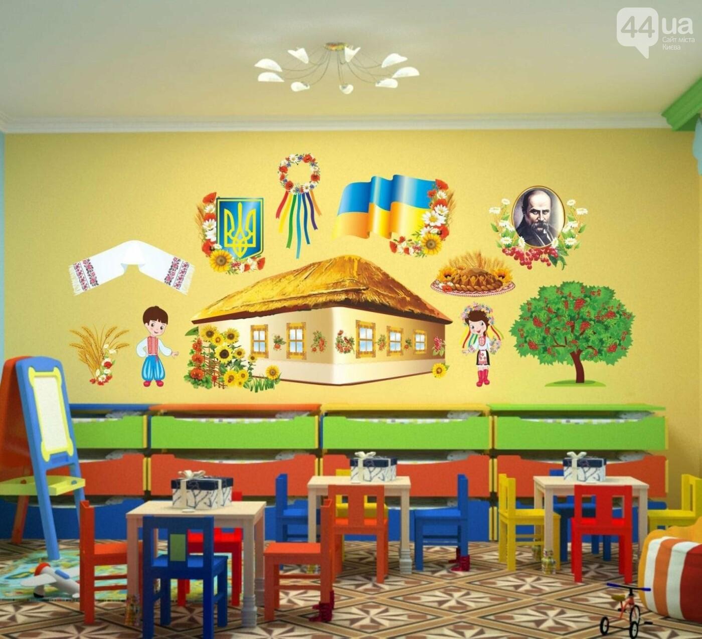 Сучасне оформлення школи 7 зон, навчальні осередки НУШ, фото-5