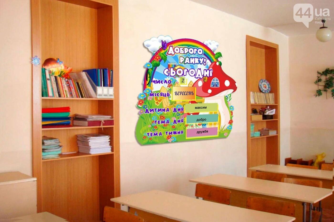 Сучасне оформлення школи 7 зон, навчальні осередки НУШ, фото-7