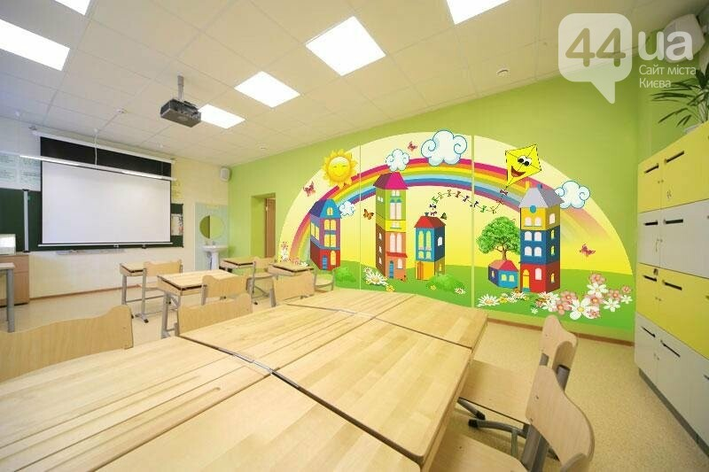 Сучасне оформлення школи 7 зон, навчальні осередки НУШ, фото-1