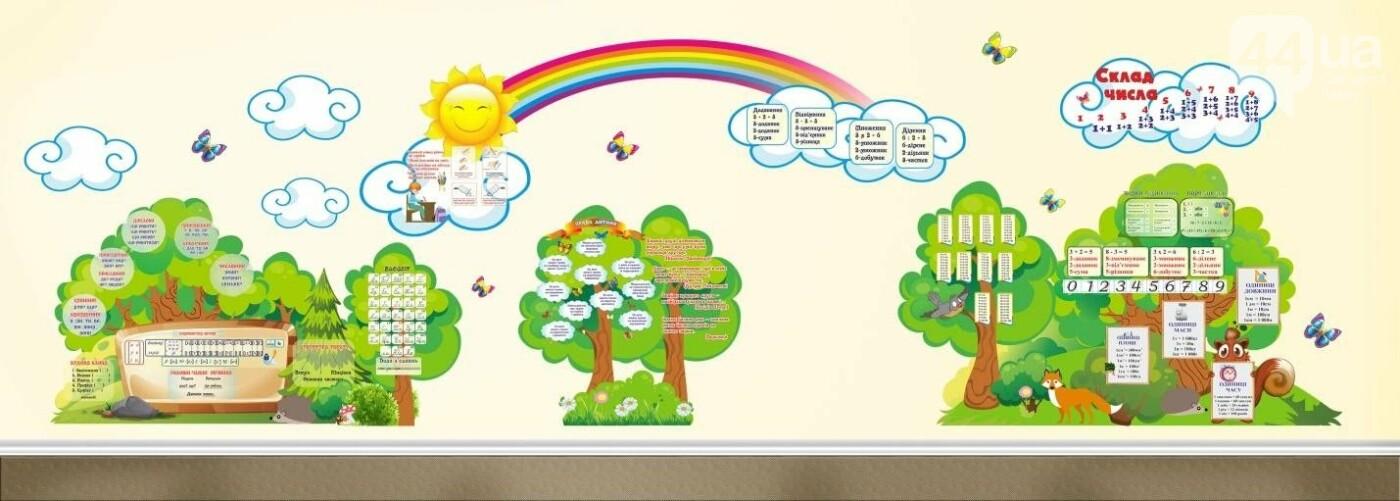 Сучасне оформлення школи 7 зон, навчальні осередки НУШ, фото-2