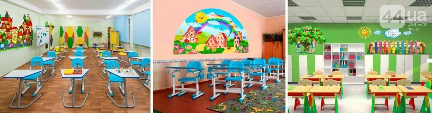 Сучасне оформлення школи 7 зон, навчальні осередки НУШ, фото-13