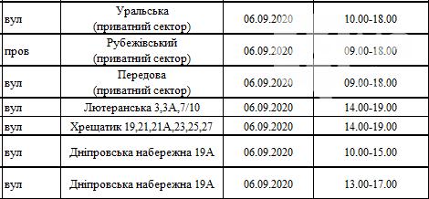 По каким адресам в Киеве не будет света на этих выходных: график отключений, фото-3
