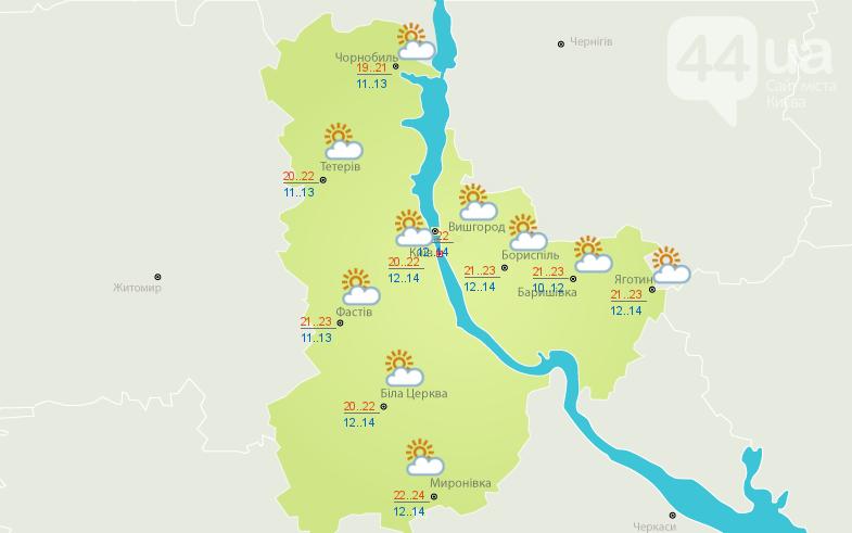 Погода в Киеве сегодня: прогноз на 8 сентября, фото-1
