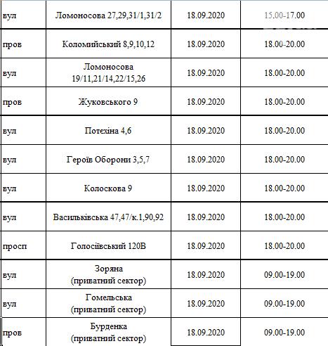 По каким адресам завтра в Киеве не будет света: график на 18 сентября , фото-5