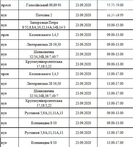 Где и когда в Киеве завтра не будет света: график на 23 сентября, фото-2