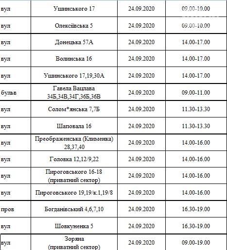 Отключения света в Киеве завтра: график на 24 сентября , фото-7