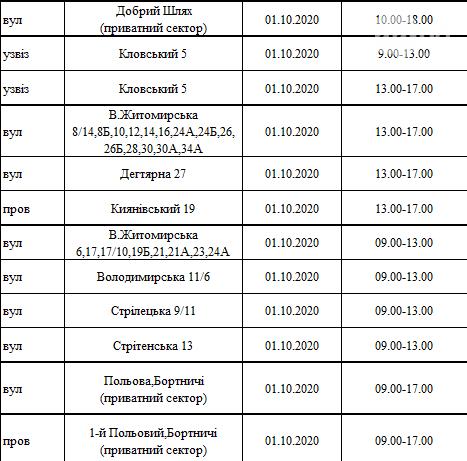 Отключения света в Киеве на этой неделе: график на 29 сентября - 4 октября., фото-14