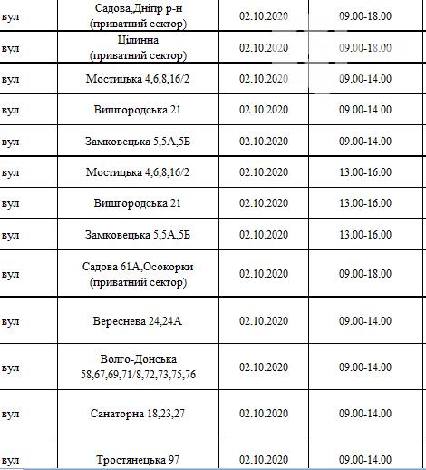 Отключения света в Киеве на этой неделе: график на 29 сентября - 4 октября., фото-18