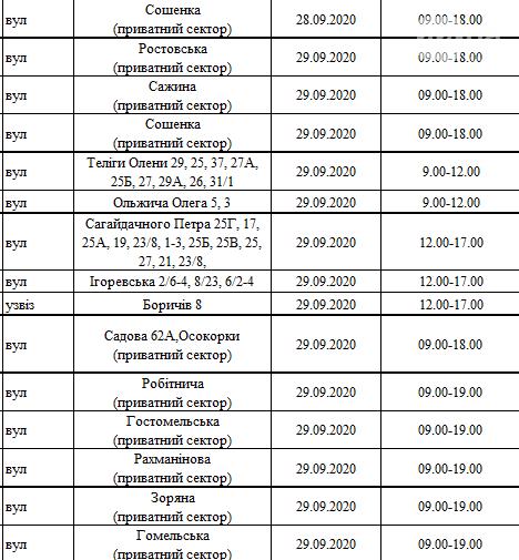 Отключения света в Киеве на этой неделе: график на 29 сентября - 4 октября., фото-1