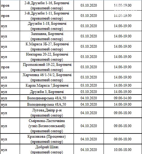Отключения света в Киеве на этой неделе: график на 29 сентября - 4 октября., фото-23