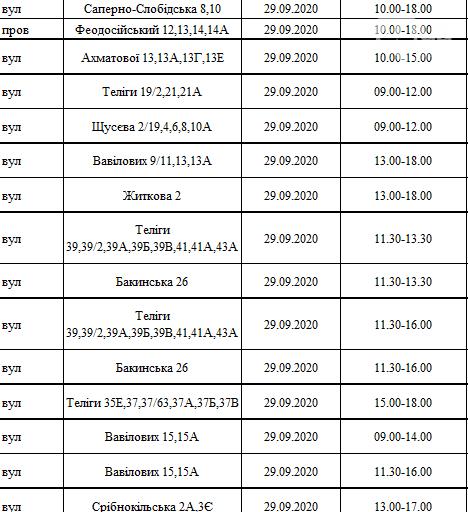 Отключения света в Киеве на этой неделе: график на 29 сентября - 4 октября., фото-5