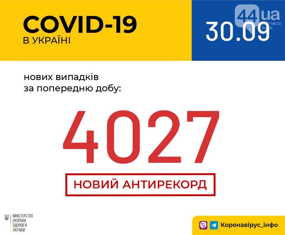 Коронавирус в Украине: статистика на 30 сентября, фото-1