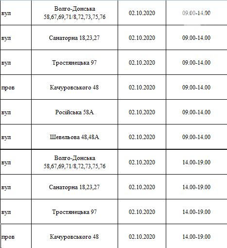 Отключения света в Киеве завтра: график на 2 октября, фото-2