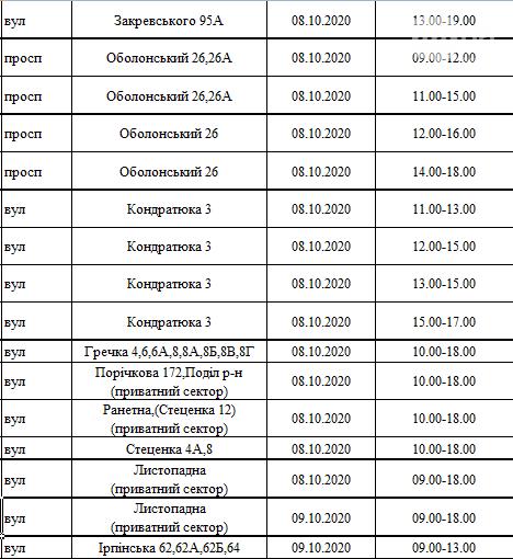 Отключения света в Киеве на этой неделе: график на 6-11 октября, фото-11