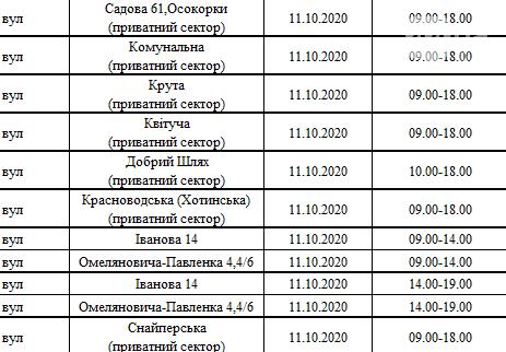 Отключения света в Киеве на этой неделе: график на 6-11 октября, фото-17