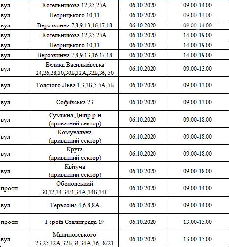 Отключения света в Киеве на этой неделе: график на 6-11 октября, фото-1