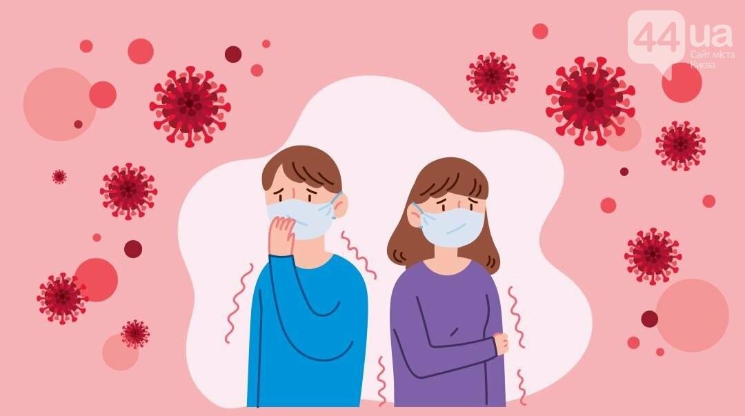 Сезон гриппа в этом году: катастрофа для здравоохранения или обычное дело?, фото-1