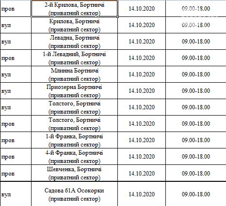 Где завтра в Киеве не будет света: график отключений на 14 октября , фото-2
