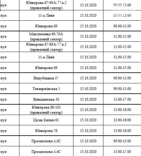 По каким адресам завтра в Киеве не будет света: график отключений на 15 октября, фото-3