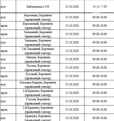 По каким адресам завтра в Киеве не будет света: график отключений на 15 октября, фото-4