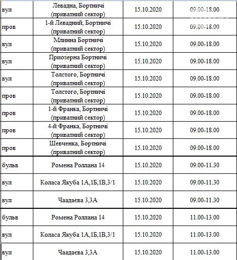 По каким адресам завтра в Киеве не будет света: график отключений на 15 октября, фото-5