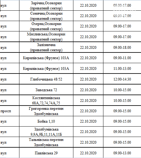 По каким адресам завтра в Киеве отключат свет: график на 22 октября , фото-8