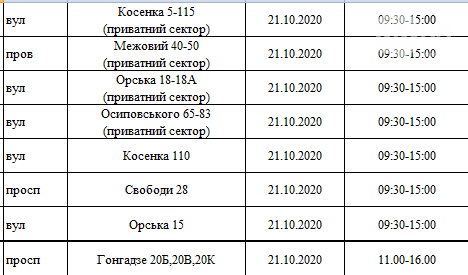 По каким адресам отключат свет в Киеве 21 октября , фото-9