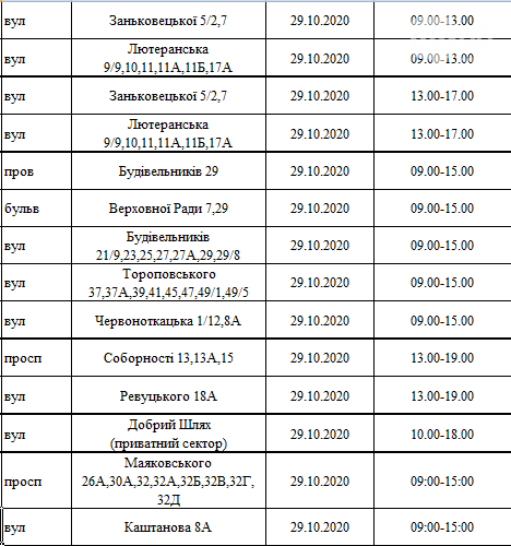 По Каким адресам в Киеве не будет света на этой неделе: график на 27 октября - 1 ноября , фото-13