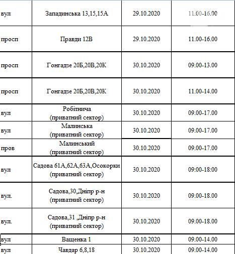 По Каким адресам в Киеве не будет света на этой неделе: график на 27 октября - 1 ноября , фото-15