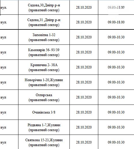 По Каким адресам в Киеве не будет света на этой неделе: график на 27 октября - 1 ноября , фото-8