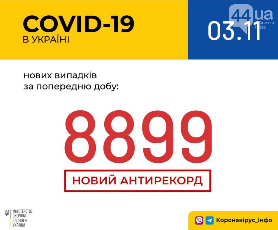 Коронавирус в Украине 3 ноября: новый антирекорд , фото-1