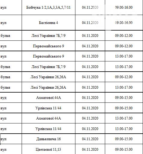 По каким адресам завтра в Киеве не будет света: график отключений на 4 ноября , фото-6