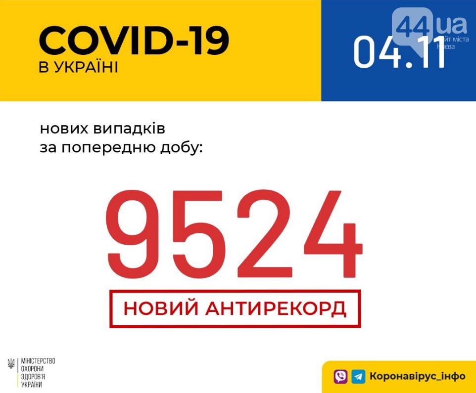 Коронавирус в Украине 4 ноября: установлен очередной антирекорд , фото-1