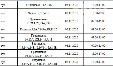 Где завтра в Киеве не будет света: график отключений на 6 ноября , фото-6