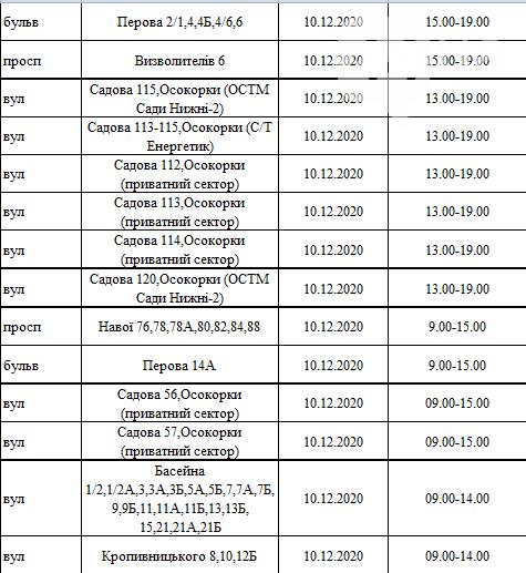 По каким адресам и когда в Киеве не будет света: график отключений на 8-13 декабря , фото-14