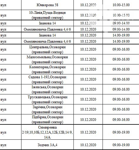По каким адресам и когда в Киеве не будет света: график отключений на 8-13 декабря , фото-16