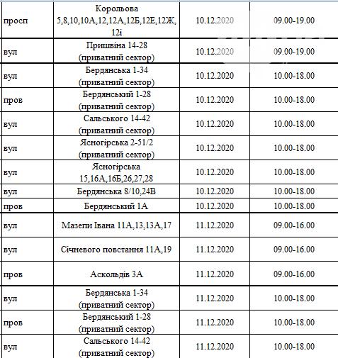 По каким адресам и когда в Киеве не будет света: график отключений на 8-13 декабря , фото-17