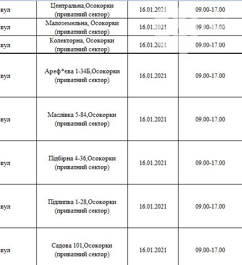 Отключения света в Киеве: график на 12-17 января , фото-4
