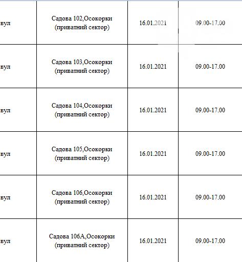 Отключения света в Киеве: график на 12-17 января , фото-5