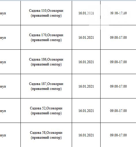 Отключения света в Киеве: график на 12-17 января , фото-6