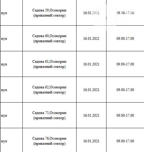 Отключения света в Киеве: график на 12-17 января , фото-7