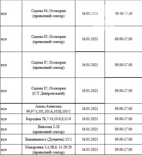 Отключения света в Киеве: график на 12-17 января , фото-2