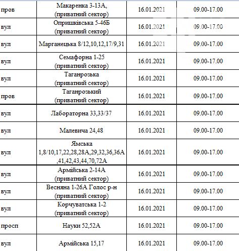 Отключения света в Киеве: график на 12-17 января , фото-10