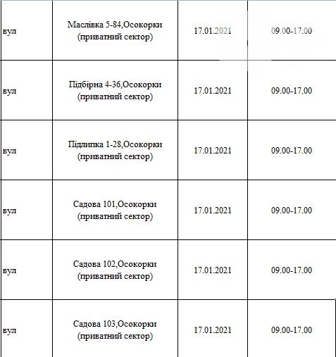 Отключения света в Киеве: график на 12-17 января , фото-13