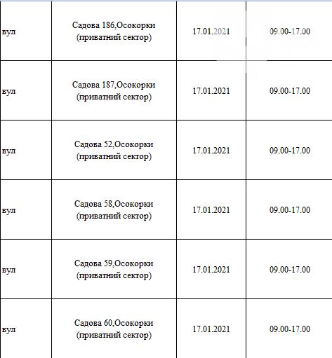 Отключения света в Киеве: график на 12-17 января , фото-15