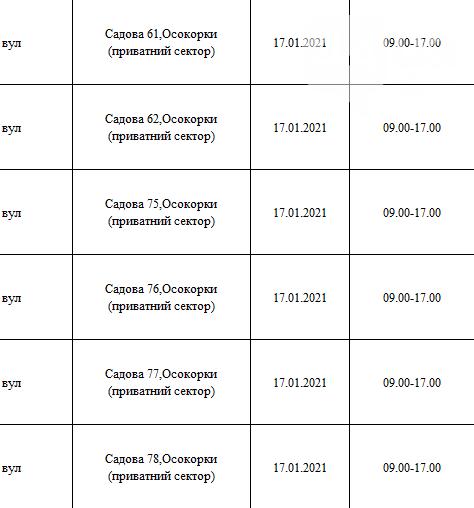 Отключения света в Киеве: график на 12-17 января , фото-16