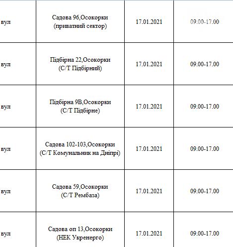 Отключения света в Киеве: график на 12-17 января , фото-17